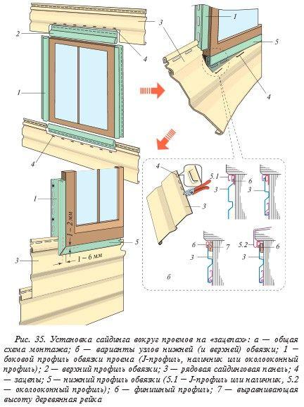 Монтаж приоконных планок производится только рядом с дверными проемами.