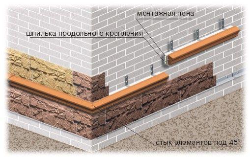 Подготовка поверхности