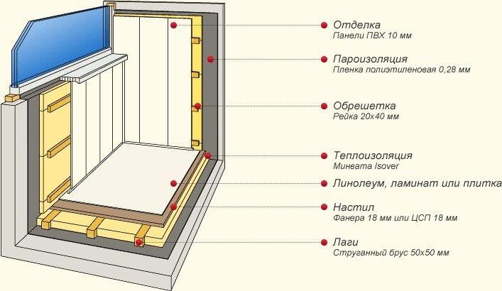 Схематическое фото теплоизоляционного материала