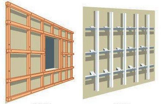 Обрешетка и схема конструкции