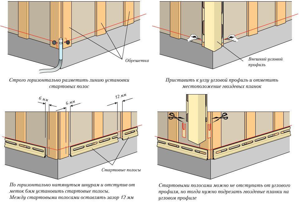 Перед монтажом любого отделочного материала нужно тщательно подготовить основание
