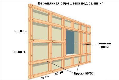 Первый вариант обрешетки – деревянная конструкция