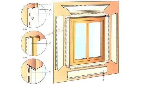 После облицовки углов можно начинать отделку поверхности вокруг окон и дверей