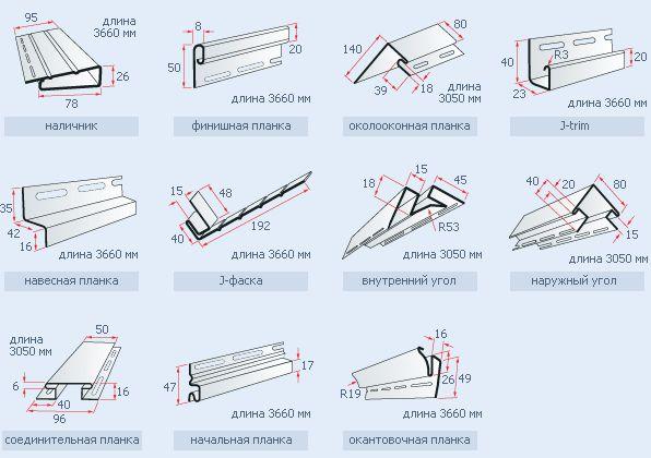 Примерная таблица с размерами