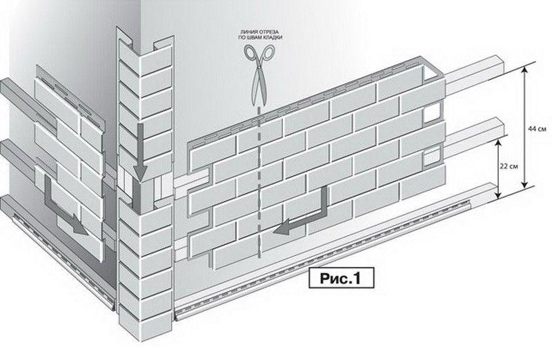 Примыкание рядовых панелей к угловым элементам