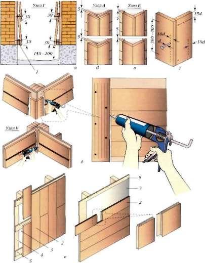 Процесс работы не зависит от того, какой тип сайдинга использован в отделке строения