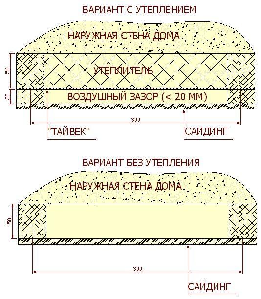 Схема размещения утеплителя под сайдингом