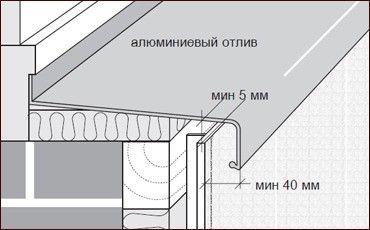 Схема установки отлива сайдинга
