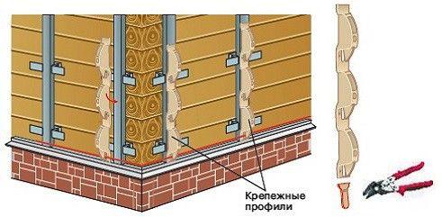 Следующий этап – это монтаж стартовых профилей, обрамлений для дверей и окон