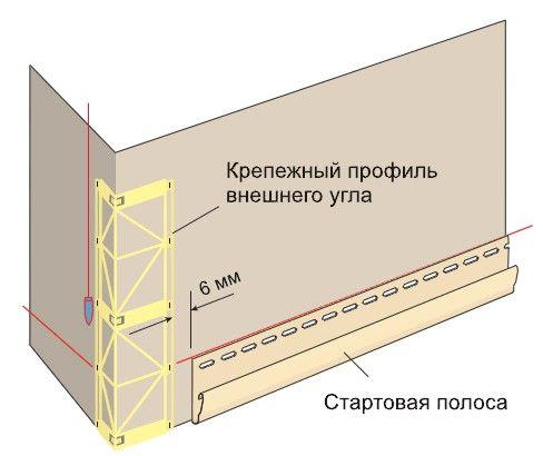 Установка стартовой панели