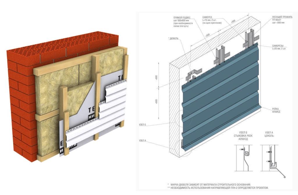 Вентилируемый фасад с двойным утеплением