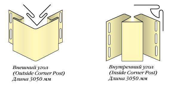 Внутренний угол из пластика для монтажа сайдинга