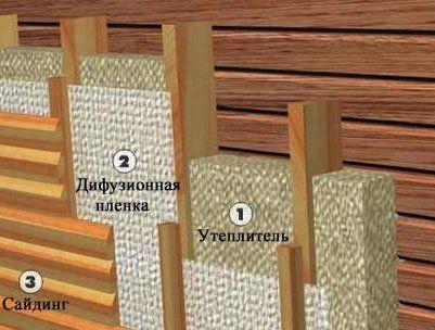Фото внешнего утепления фасадов с деревянной обрешеткой