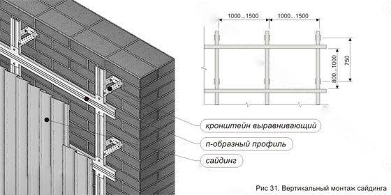 Инструкция по установке вертикальных панелей немного отличается от традиционной схемы
