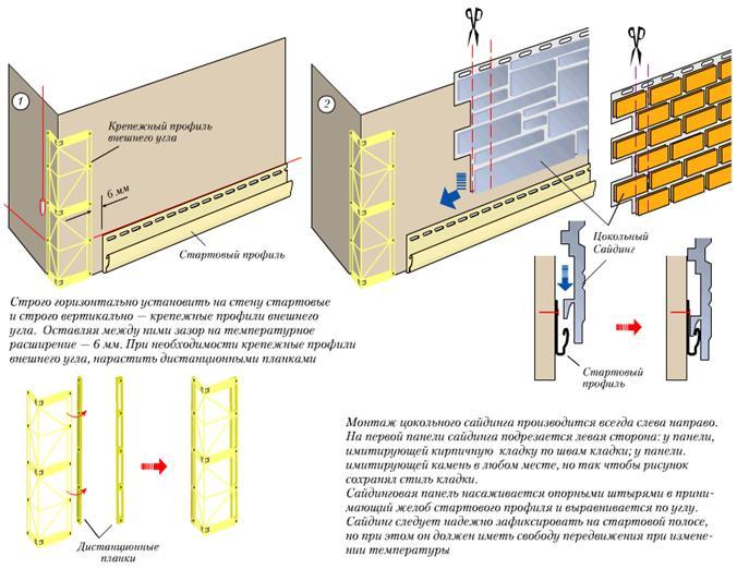 Одним из предупреждающих факторов коробления и деформации фасада является неправильно подобранная и установленная обрешётка