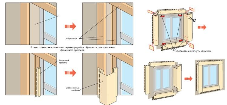 Откосы с углублением оконных проемов до 170 мм оформляют околооконными сайдинговыми панелями