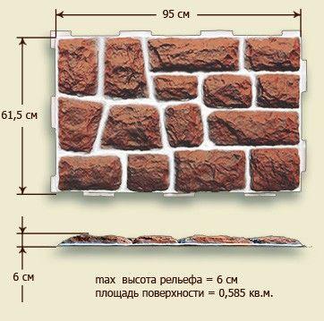 Цокольный сайдинг металлический, размеры и фактура