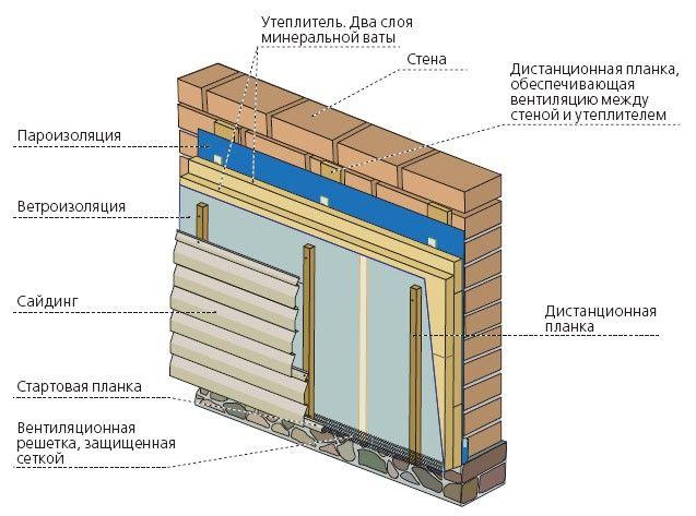 Установка материала, который имитирует бревно или деревянный брус, не имеет отличий от установки этого материала другой модели