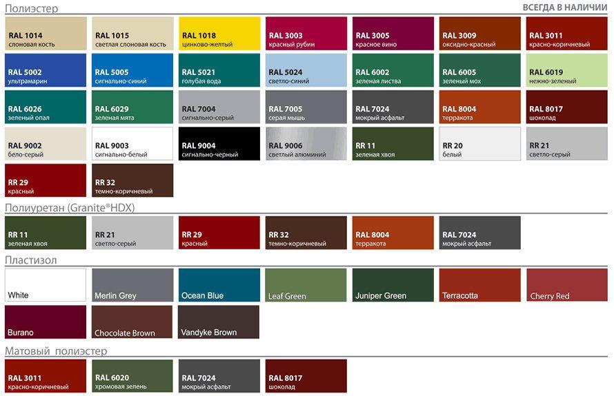 Также рекомендуется сравнить цветовые карты изделий