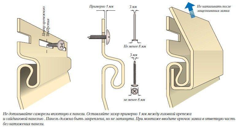 Начальная полоса крепится либо вместе с угловыми профилями, либо позже