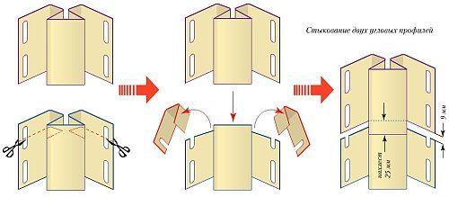 Обшивка стен стыкуется с оконными (дверными) проемами также при помощи J-планок