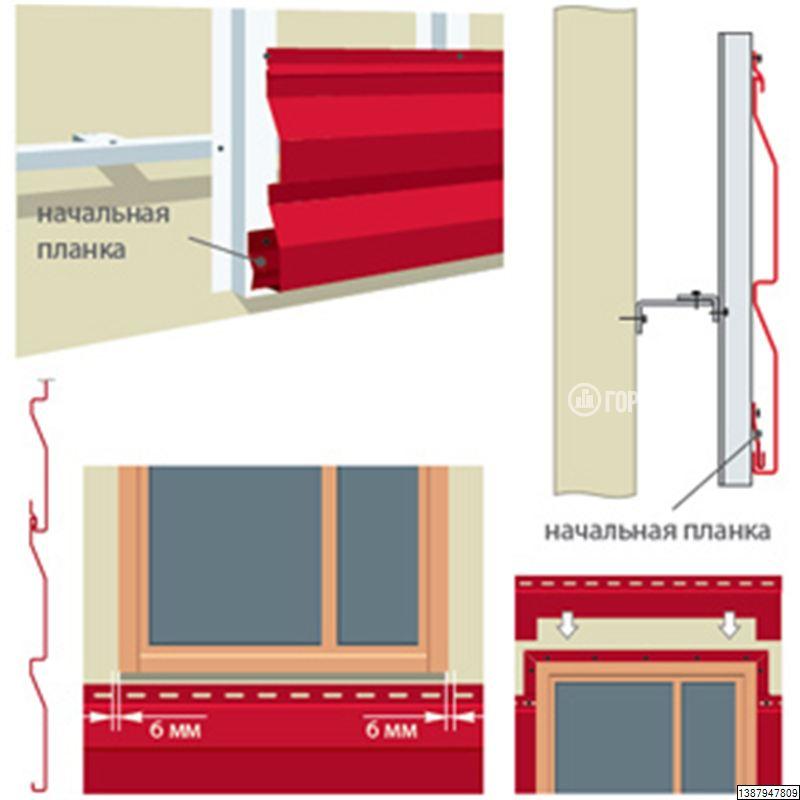 Данная разновидность отделочной облицовки имеет вид оцинкованных панелей 120 – 550 мм шириной