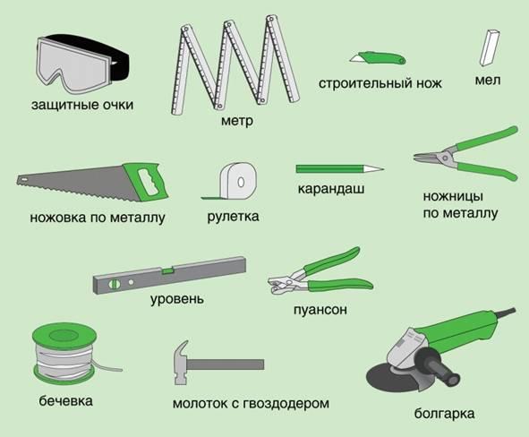 Все необходимые инструменты для работы