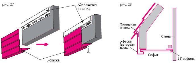 Схематическое фото установки J-профиля