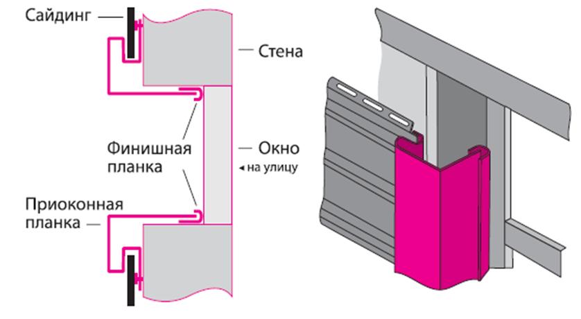 Стандартно J-профиль закрывает любые вертикальные кромки панелей (у окон, дверей)