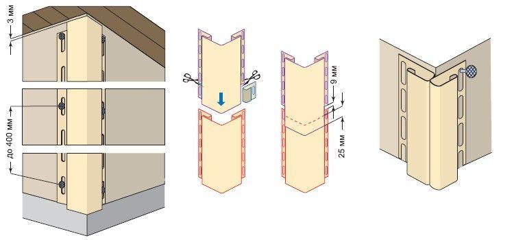 Верх углового профиля ставится так, чтобы осталось пространство под отделку карниза с зазором