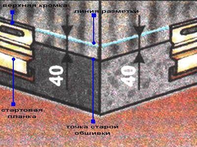 Если мы крепим сайдинг своими руками, то установка стандартных панелей является самым простым этапом, так как имеет систему шип-паз