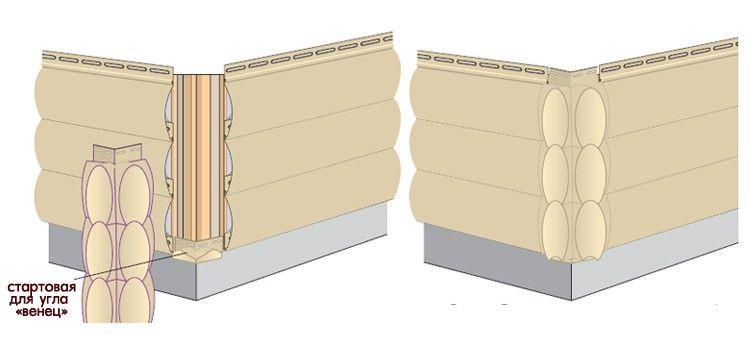 Фото инструкция по установке винилового сайдинга