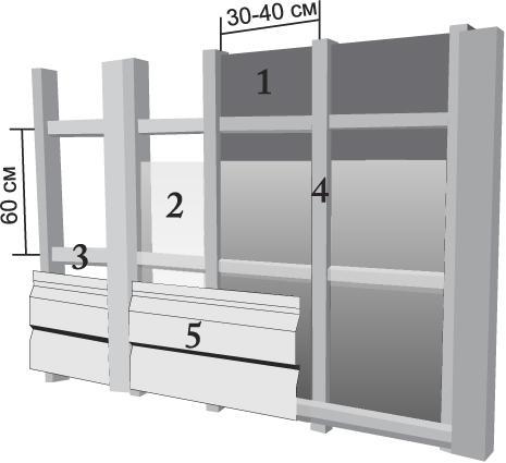 Как смонтировать самому сайдинг, показано на схеме установки основных и дополнительных элементов