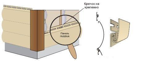 Монтаж сайдинга на этапе установки стартовой полосы требует совмещения работ по установке углового профиля.