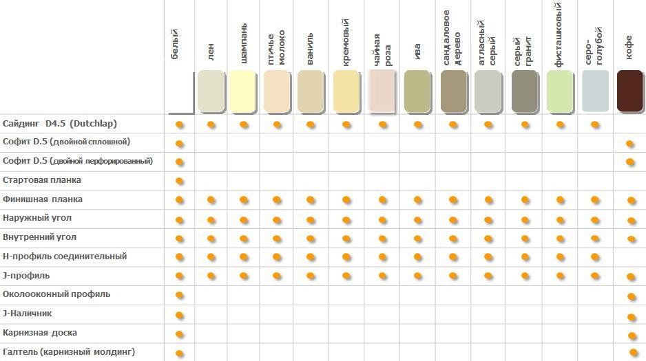 Vinul-on или сайдинг Винилон – цвета, предлагаемые рынком, заставят вас хорошенько подумать над выбором.