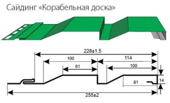 Достичь высоких характеристик эксплуатации и прочности можно за счёт прочной структуры панелей