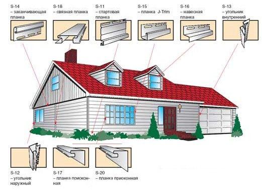 Фото оформления панелями фасада