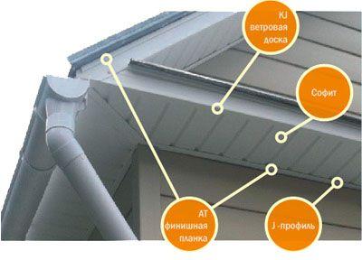 Финишный профиль для металлосайдинга или для виниловых панелей похож на J-планку.