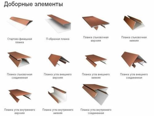 На фото все декоративные доборные элементы, необходимые для отделки фасада сайдингом