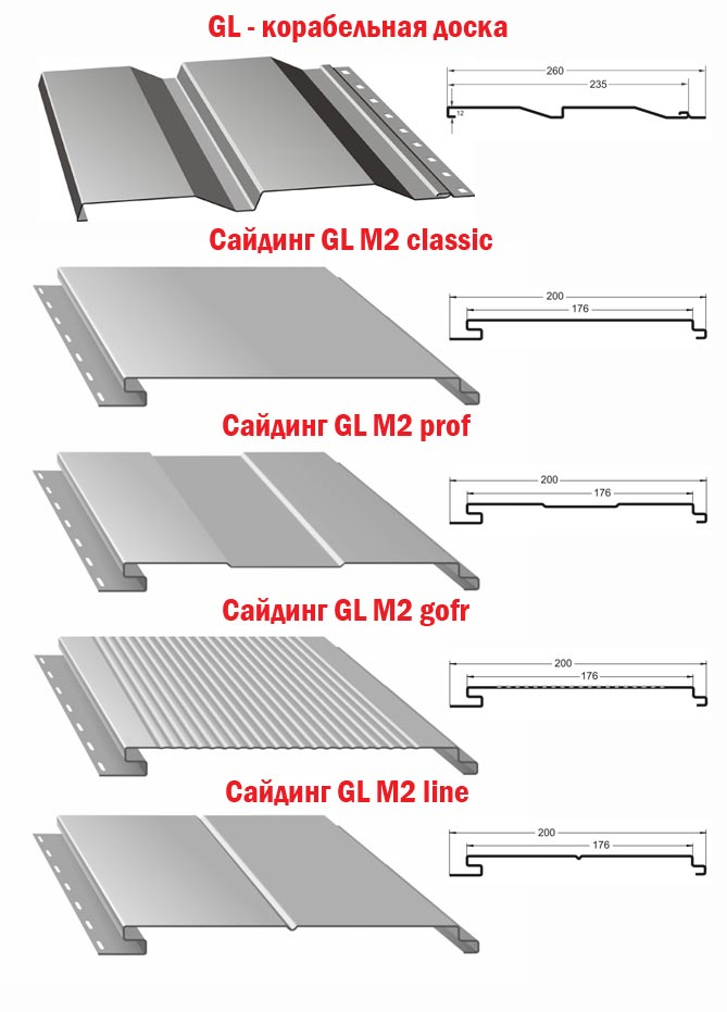 Виды алюминиевого сайдинга, его конфигурация и монтажные размеры