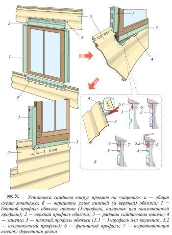 На картинке мы видим схему установки сайдинга вокруг оконного проёма