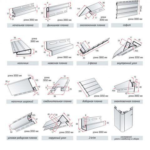 Набор комплектующих (размеры сайдинг панелей).