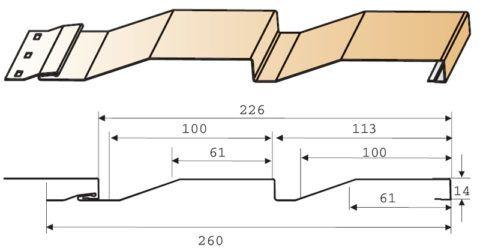 Основные размеры панели, сайдинг.