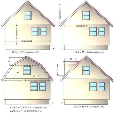 Расчет винилового сайдинга, размеры для фасада.