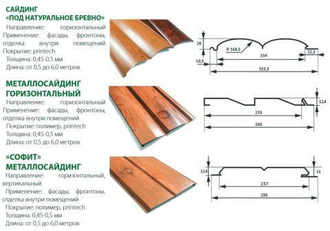 Варианты форм металлосайдинга