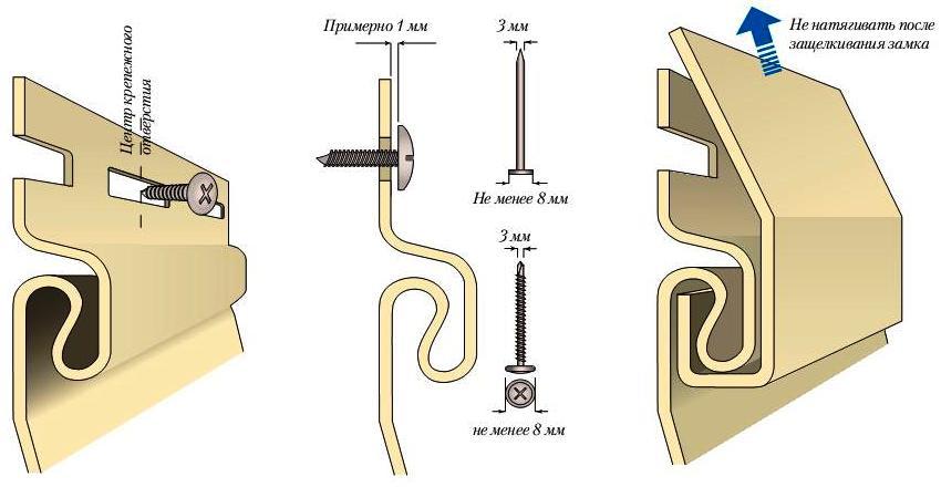 Соединение погонажных сайдинговых панелей