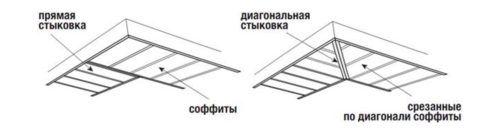 Соединение панелей
