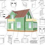 Обшивка деревянного дома алюминием